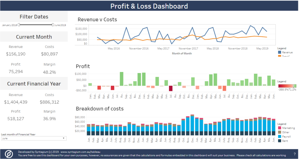 Download your free P&L Dashboard