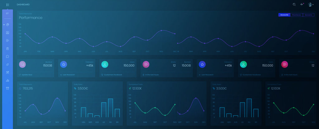 9 Things you can do today to improve your dashboards