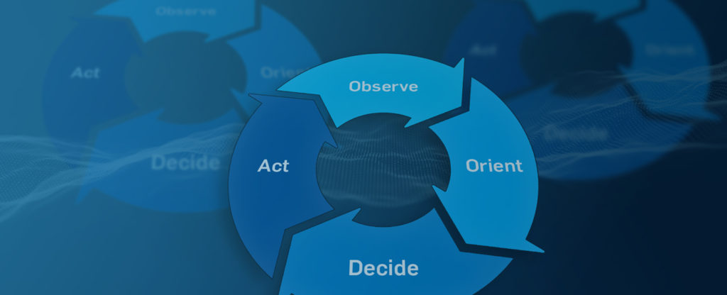 Do you use the OODA Loop?